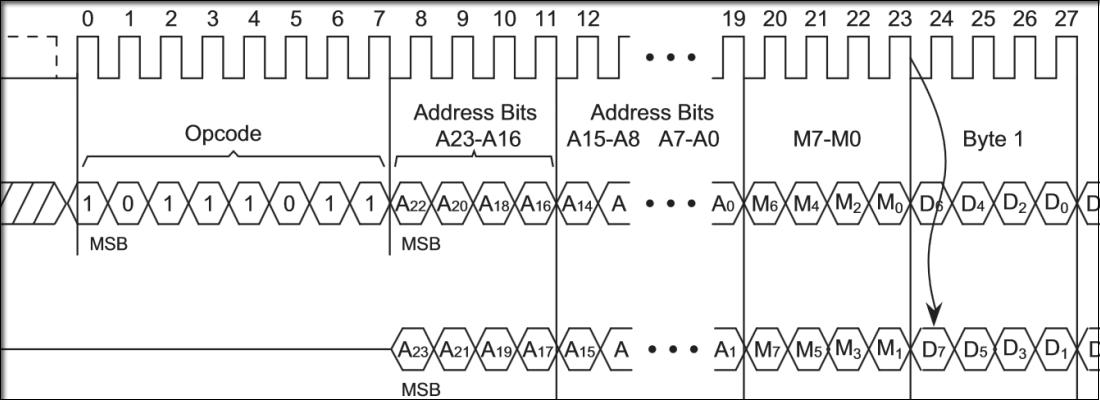 timing diagram tool exposition plot digital wtq vipie de basics rheingold heavyrheingold heavy rh rheingoldheavy com example