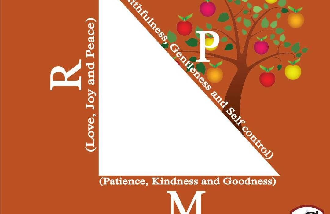 THE FRUIT OF THE SPIRIT(LOVE,JOY AND PEACE)-PART 3