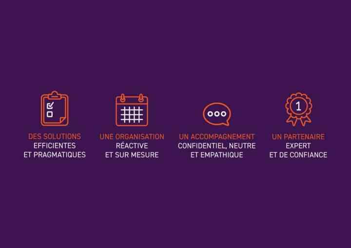 Pour Ariane, l'agence Rhetorike a conçu un système de pictogramme original.