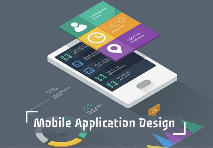 Web Design | Mobile App | Digital Marketing Agency in Uganda