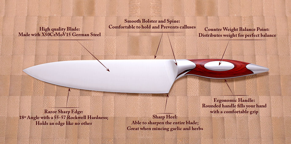 kitchen knife sharpener delta rhineland cutlery :: a cut above