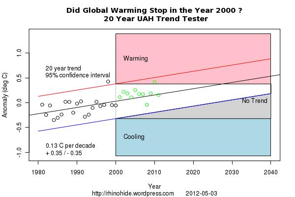 Trend UAH 2000 20