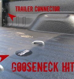 new ford f350 with gooseneck hitch install with rhino tuffgrip [ 3128 x 2346 Pixel ]