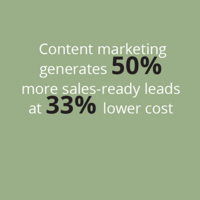 Rhino PR content marketing generates leads