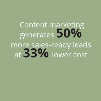 Rhino PR content marketing generates leads