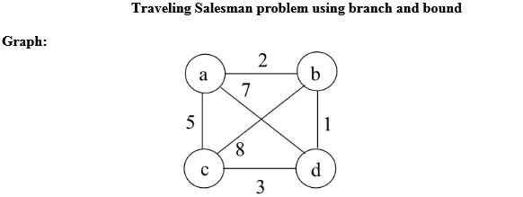 Solved: Apply the branch-and-bound algorithm to solve the