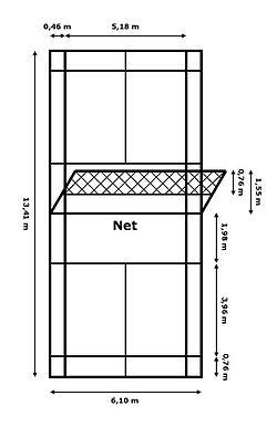 Ukuran Tiang Badminton : ukuran, tiang, badminton, Ukuran, Lapangan, Badminton, Tangkis, SEMUA, TENTANG, DUNIA