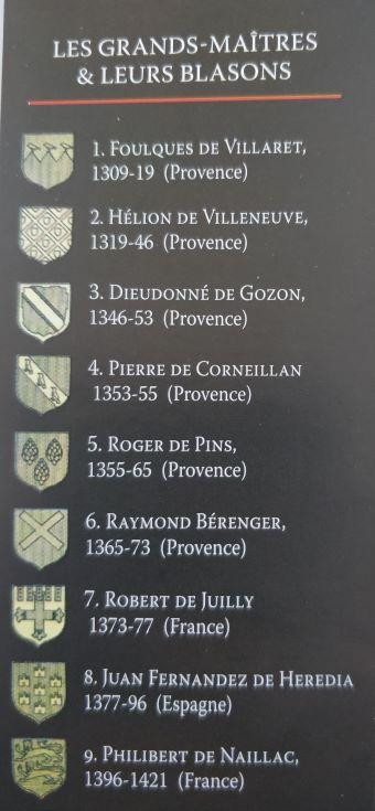 Guide Rhodes: blasons des chevaliers de Rhodes