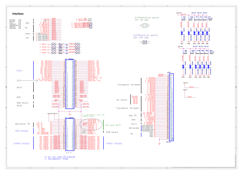 small resolution of the orders page has been updated to reflect the full pinouts as well as the finalised selection for the 16 eoma 68 gpio pins