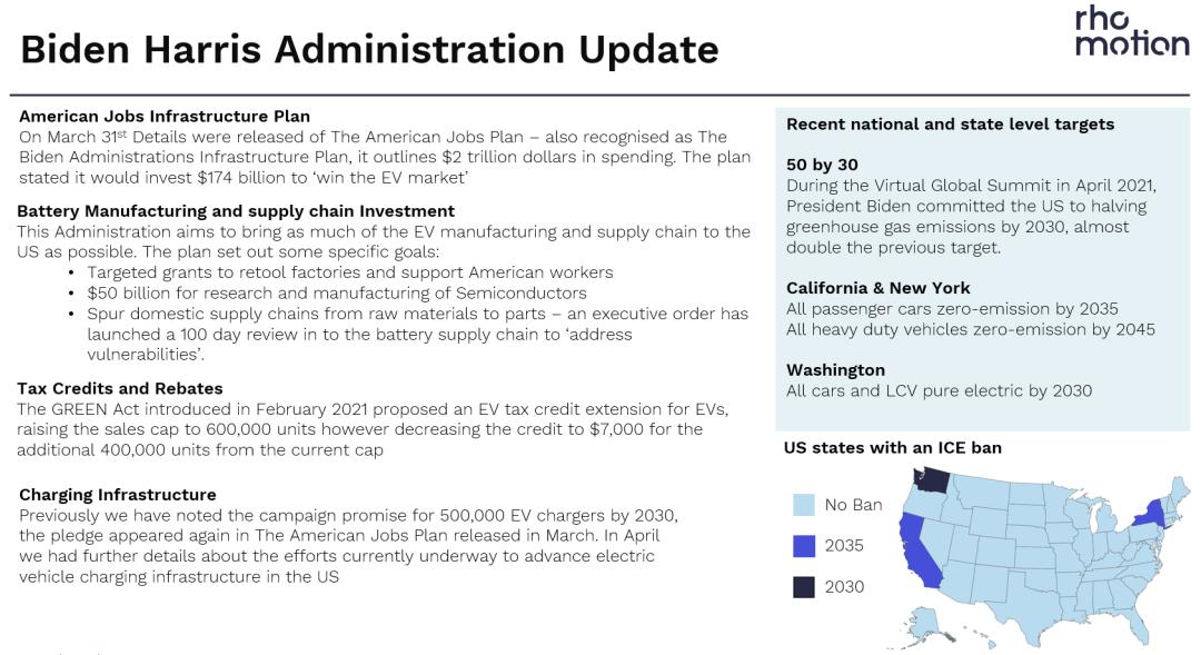 biden harris administration update