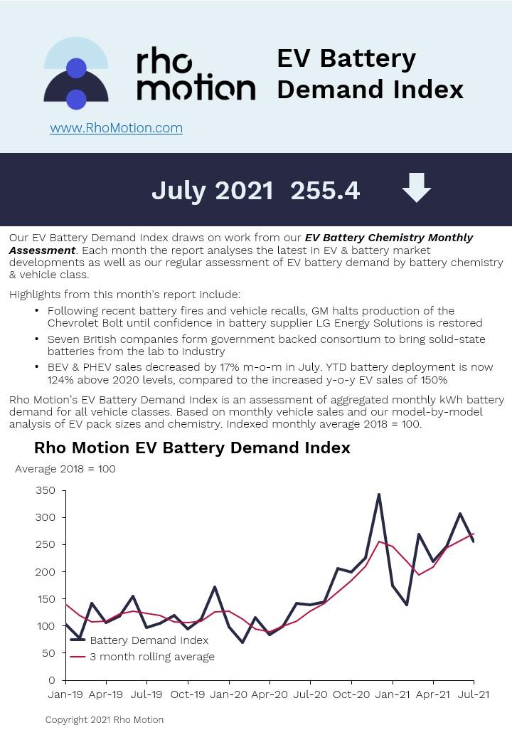 ev battery demand index february 2021