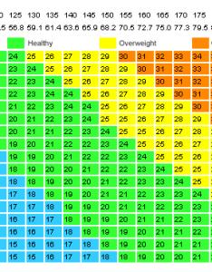 Bmi chart for woman rhondascooking files wordpress com cha also ganda fullring rh