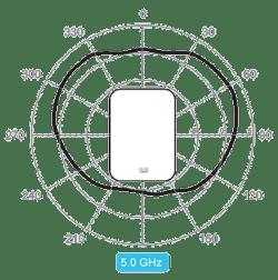 MR18 Enterprise Access Point