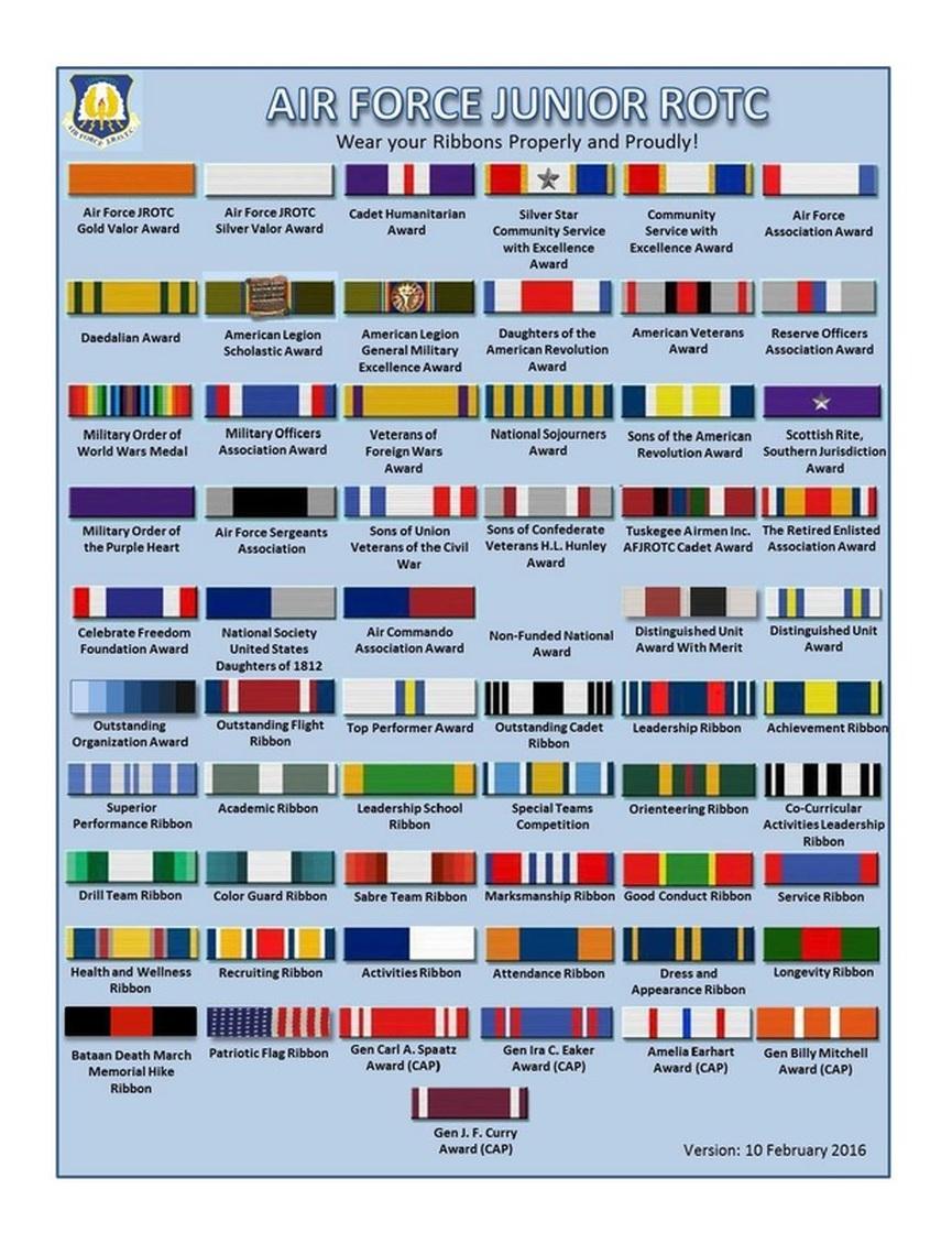Ribbon rack builder also maricopa hs air force jrotc rh sites google