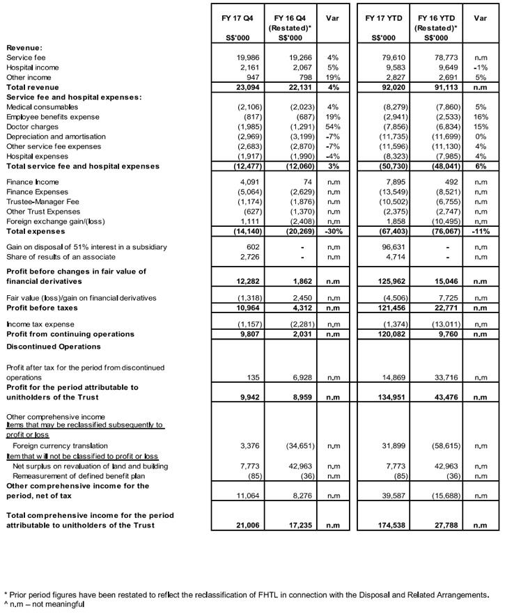 Investor Relations: Financials