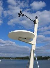 Custom mast