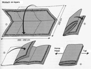 how to fold a military saddle blanket