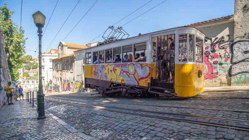 Ascensor di Glória Lisbon tram_RiA Vistas