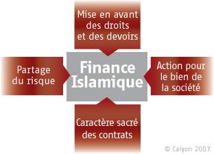L expertise de calyon groupe cr dit agricole en finance islamique journal - Credit immobilier banque islamique ...