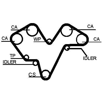 Spannrolle Alfa 147 / 156 / 166 / GT / GTV / Spider V6 24V