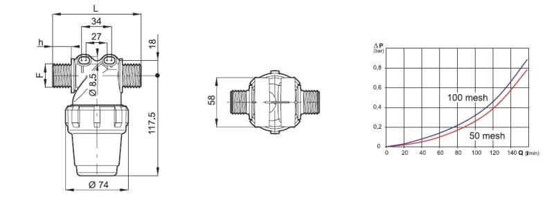 Dimensioni FILTRO LINEA 3222033 ARAG