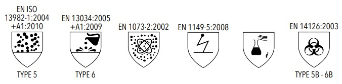 Simboli DPI 1710(L) JUST SAFETY