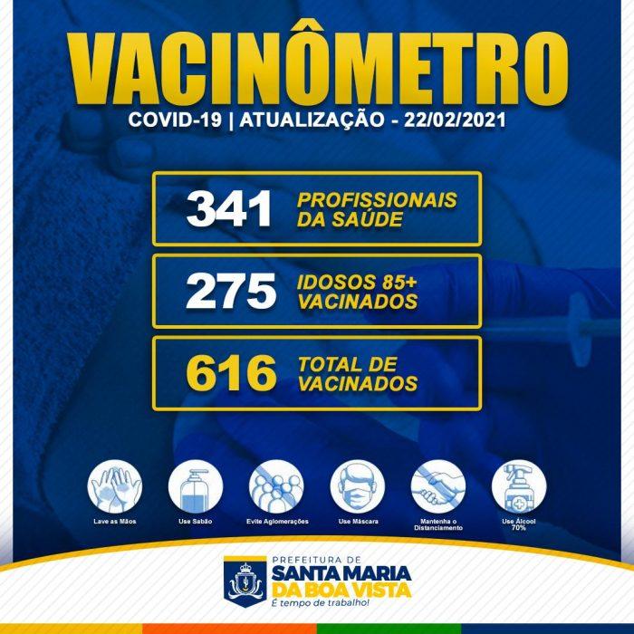 Santa Maria da Boa Vista já conta com mais de 600 vacinados | Blog do Banana