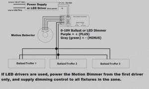 0 10v Dimming Ballast Wiring Diagram   Free Wiring Diagram