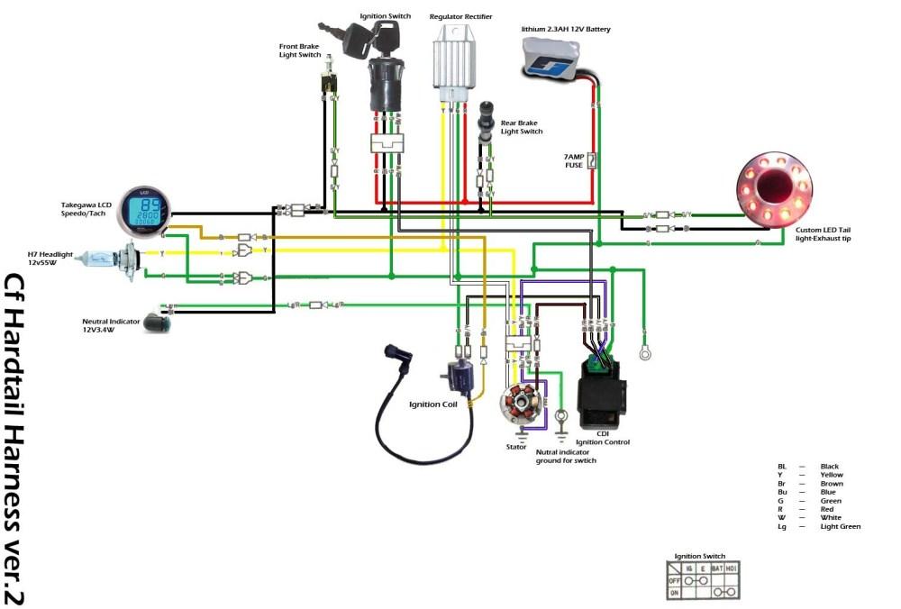 medium resolution of  110 pit bike wiring diagram free wiring diagram ssr wiring diagram on ssr 125 lights