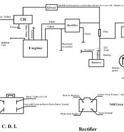 110 pit bike wiring diagram wiring diagram chinese cdi 125 wiring diagram dirt bike wiring [ 1773 x 1303 Pixel ]