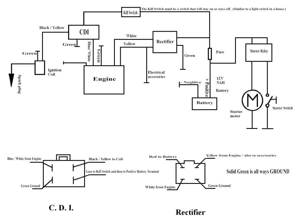 medium resolution of 110 pit bike wiring diagram wiring diagram chinese cdi 125 wiring diagram dirt bike wiring