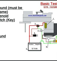 12 volt solenoid wiring diagram wiring diagram for phase failure relay new starter relay wiring [ 1940 x 1100 Pixel ]