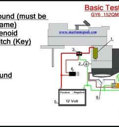 12 volt winch solenoid wiring diagram [ 1940 x 1100 Pixel ]