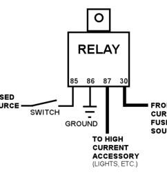12v relay wiring diagram spotlights wiring diagram for 12v auto relay valid 12v relay wiring [ 1600 x 1200 Pixel ]