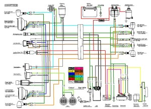 150cc Scooter Wiring Diagram | Free Wiring Diagram