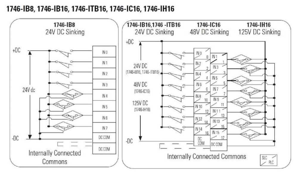 medium resolution of 1746 ib16 wiring diagram