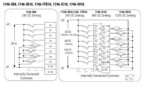 small resolution of 1746 ib16 wiring diagram