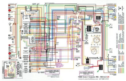 small resolution of 1967 firebird wiring diagram 1967 pontiac wiring diagrams automotive example electrical circuit u2022 rh electricdiagram