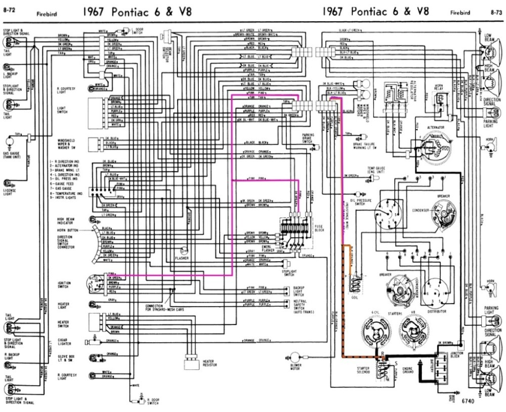 medium resolution of 1967 firebird wiring diagram free wiring diagram rh ricardolevinsmorales com 1971 pontiac firebird wiring diagram pontiac grand prix wiring diagrams