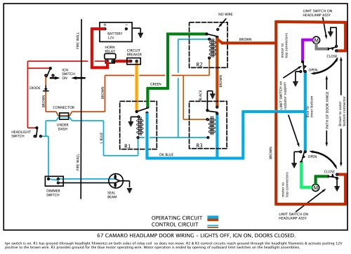 small resolution of 1968 camaro wiring diagram 67 rs headlight doors beautiful 1969 camaro wiring diagram 16a