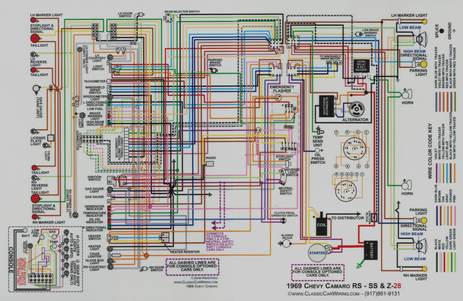 Wiring Diagram For 67 Camaro Get Free Image About Wiring Diagram