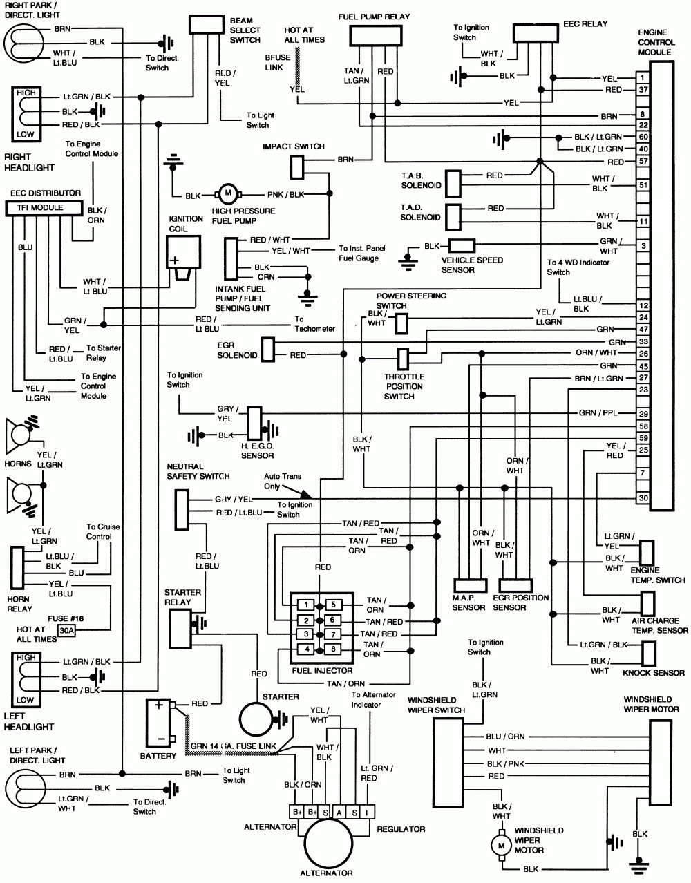 medium resolution of 1986 ford f150 radio wiring diagram 1986 ford f150 engine wiring diagram wire center u2022