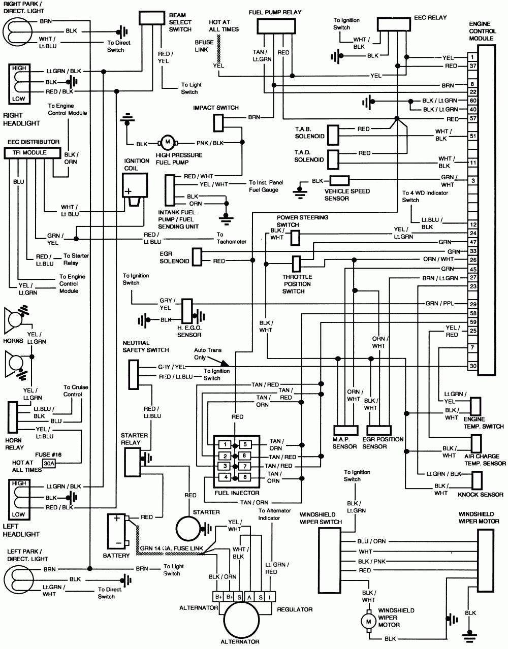 hight resolution of 1986 ford f150 radio wiring diagram 1986 ford f150 engine wiring diagram wire center u2022