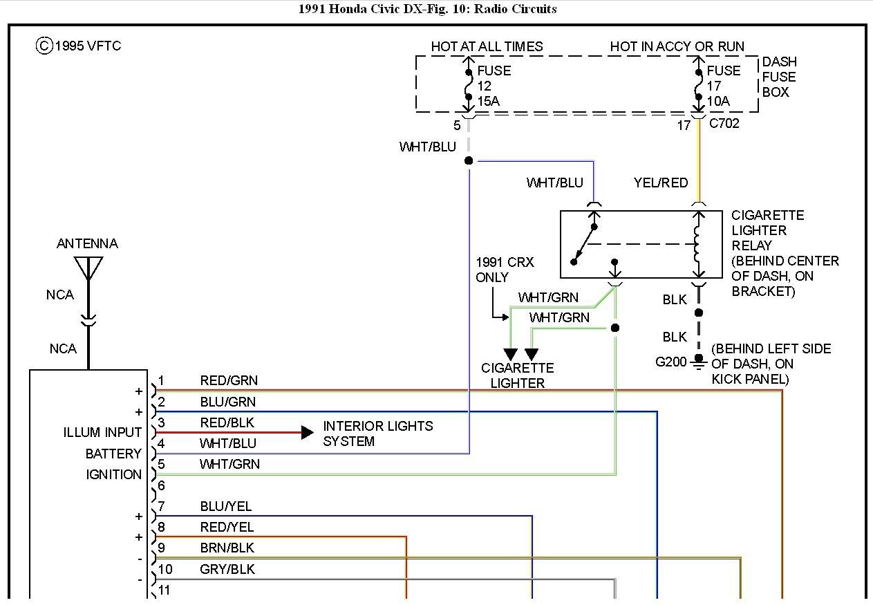 hight resolution of 1991 honda civic electrical wiring diagram and schematics free rh ricardolevinsmorales com 2003 honda civic engine