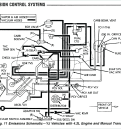 1992 jeep wrangler wiring schematic 1997 jeep grand cherokee headlight wiring diagram best wiring diagram [ 2214 x 1620 Pixel ]