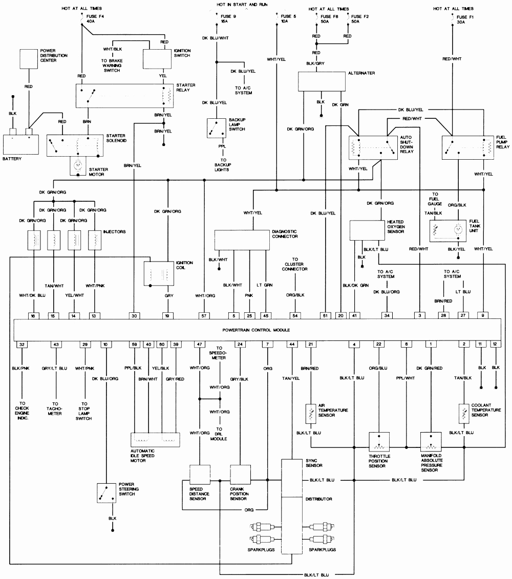medium resolution of 1992 jeep wrangler wiring schematic full size of wiring diagram 2001 jeep wrangler stereo wiring