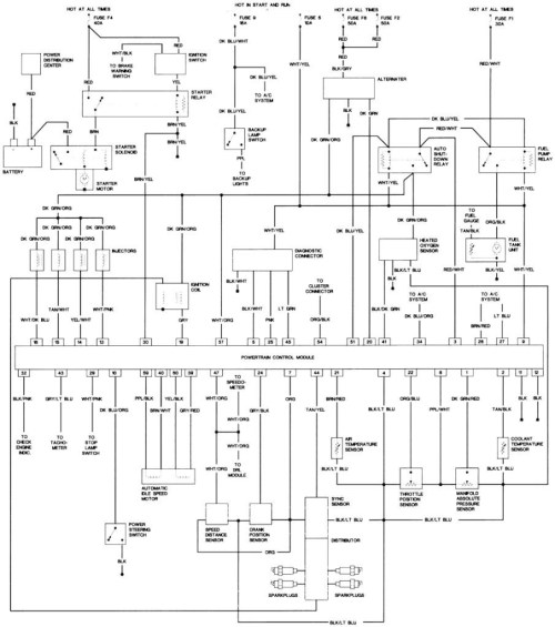 small resolution of 93 jeep yj fuse diagram manual guide wiring diagram u2022 rh lancairforum com 1991 jeep yj fuse box diagram 1991 jeep yj fuse box diagram