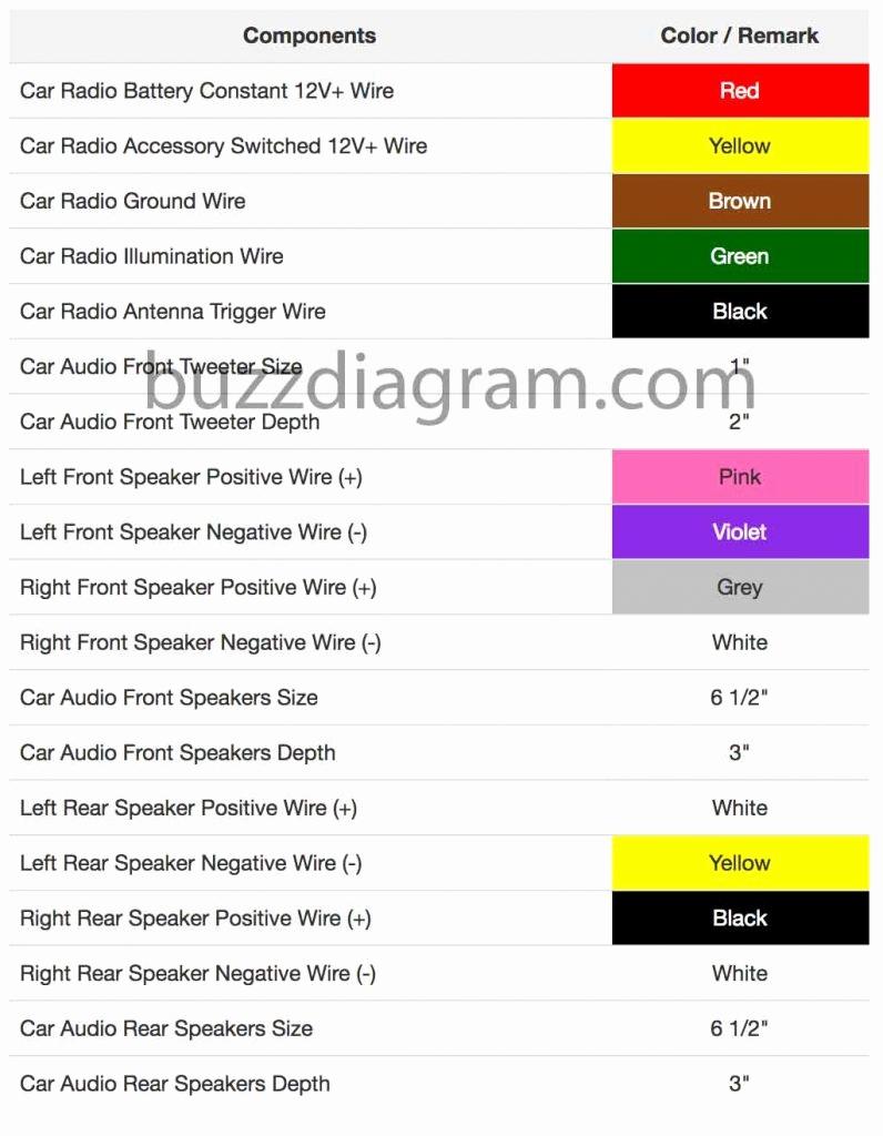 medium resolution of 1995 toyota avalon radio wiring diagram car stereo wiring diagram fresh pioneer car stereo wiring