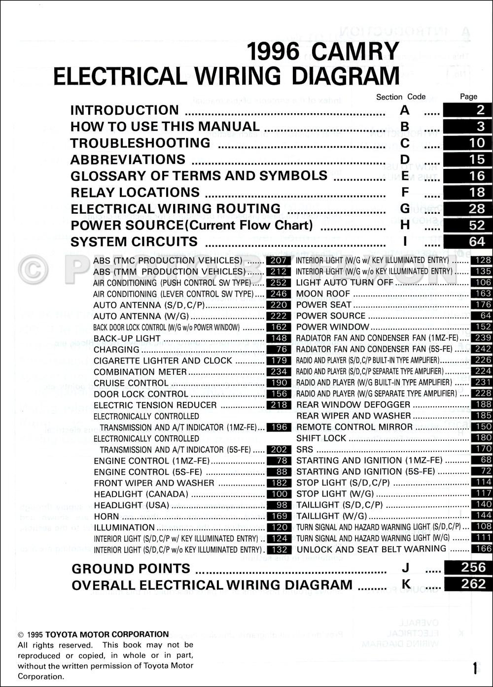 medium resolution of 1995 toyota camry radio wiring diagram repair guides wiring diagrams autozone cool toyota ta a