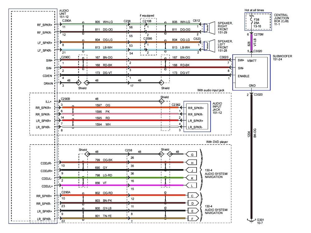 medium resolution of 1996 f150 radio wiring diagram free wiring diagram rh ricardolevinsmorales com wiring diagram for 1996 f150